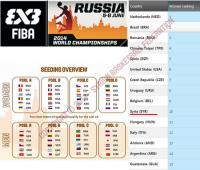 بطولة العالم لكرة السلة 3×3 - موسكو حزيران 2014